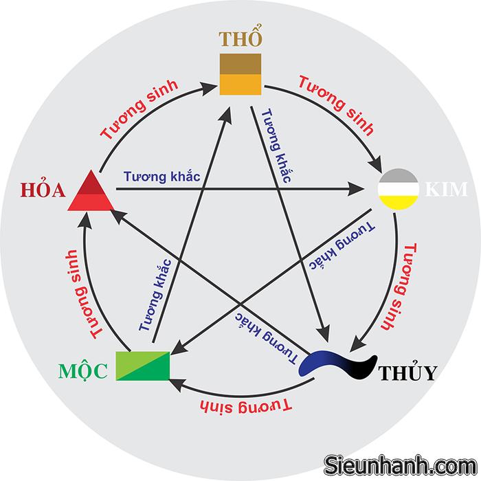 lua-chon-tranh-phong-thuy-cho-nguoi-menh-moc-phu-hop-nhat-4