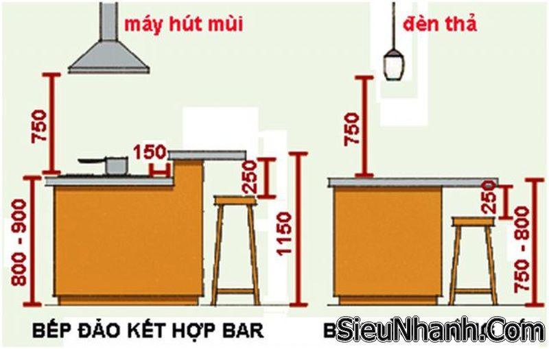 tim-hieu-kich-thuoc-dao-bep-dung-chuan-dam-bao-an-toan-1